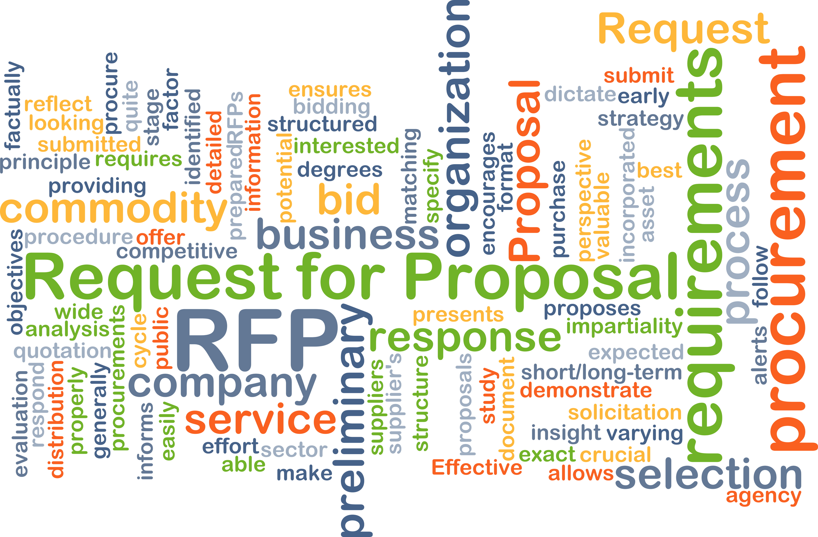best approach for procurement strategy consulting